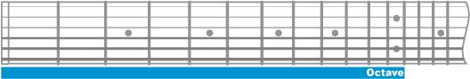 intervals your tape measure for music baltimore guitar lessons. Black Bedroom Furniture Sets. Home Design Ideas